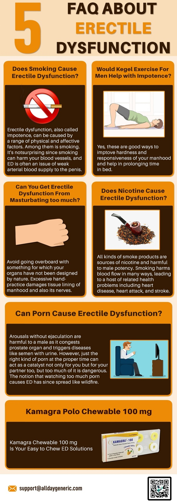 does masturbation prevent erections