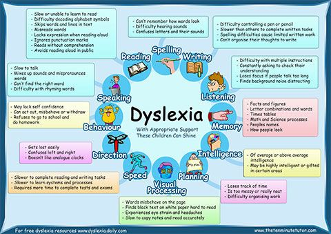how with adults dyslexia help to