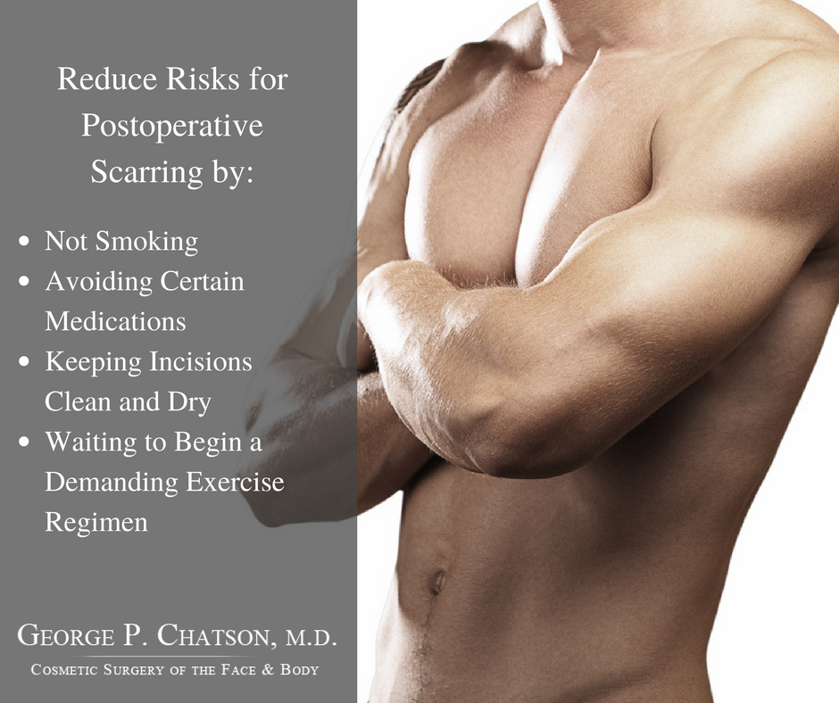 reduction breast and surgery smoking