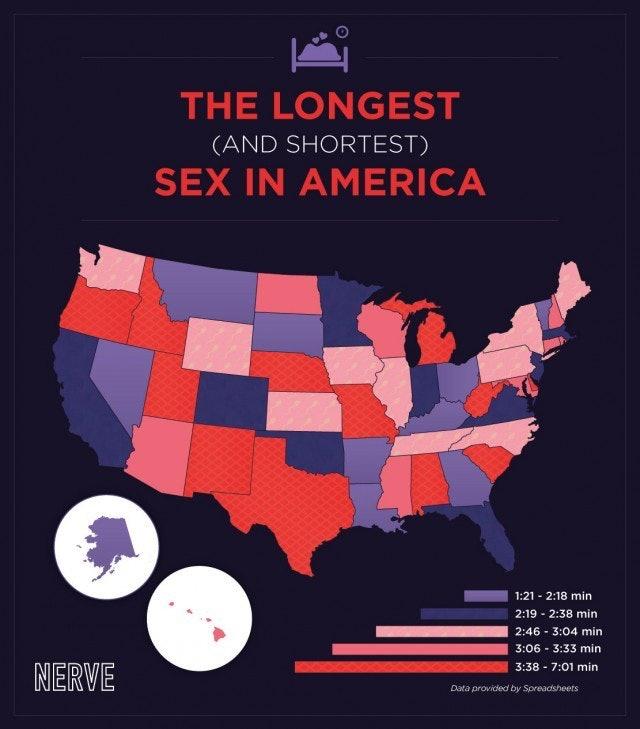 it sex america